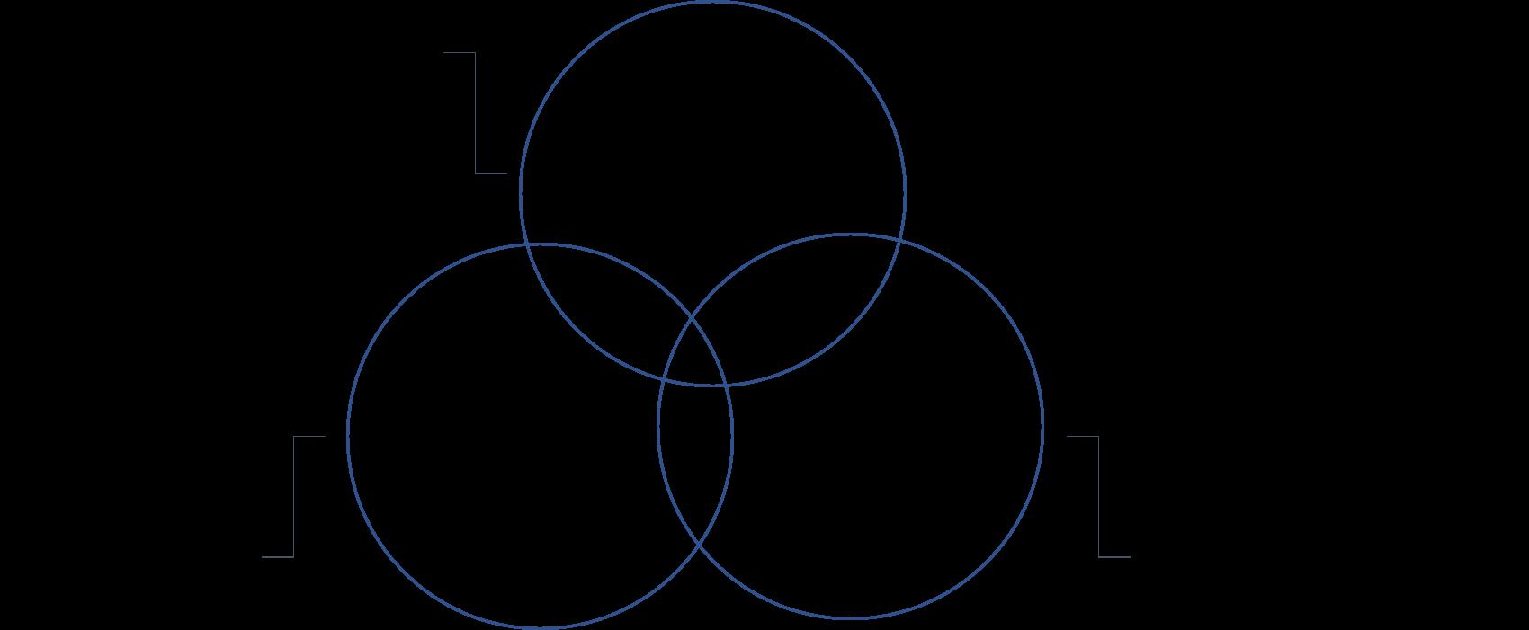 コンテンツ・コミュニケーション能力・理解力の三視点